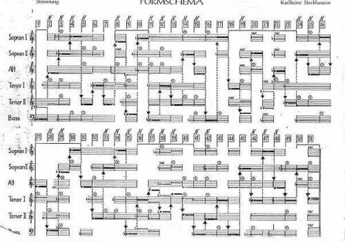 Semana da Composição 2018: Karlheinz Stockhausen | Stimmung